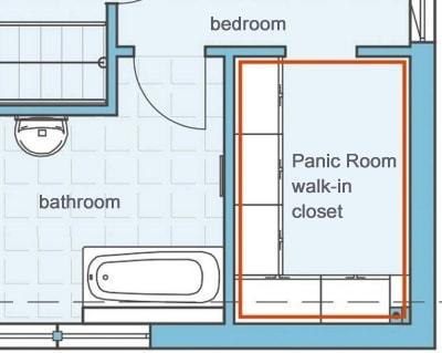 wardrobe panic room